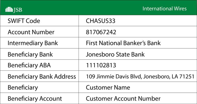 Jonesboro State Bank